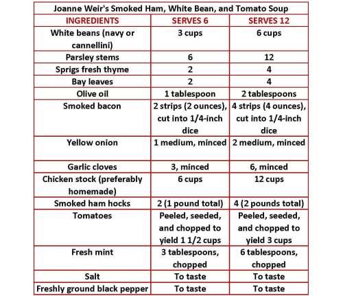 Weir Smoked Ham Soup